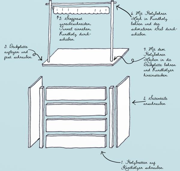 Skizze: DIY Popcornstand